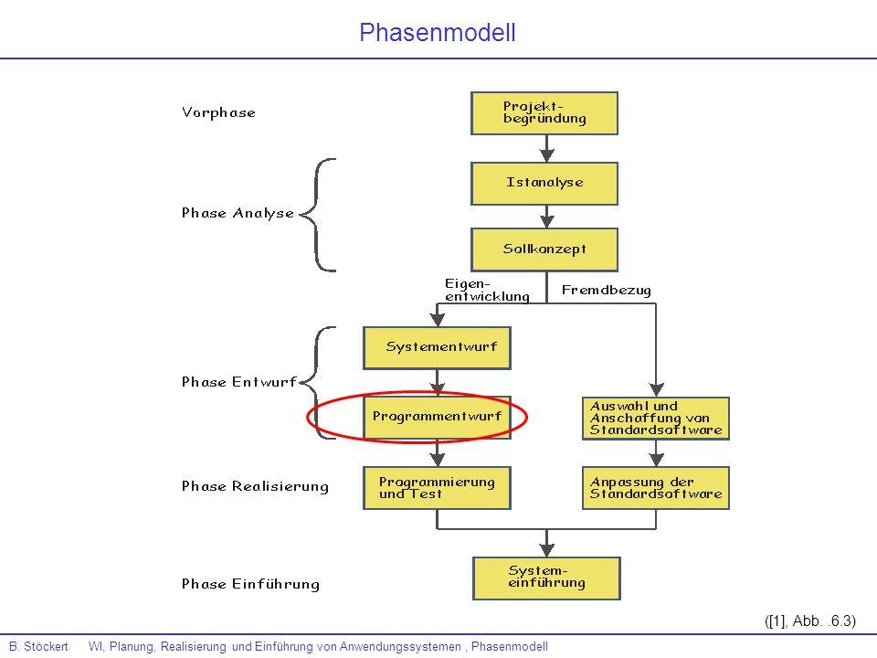 Phasenmodell ([1], Abb. .6.3) B.